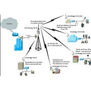 Испытания оборудования радиосвязи : оборудования WiMAX фото