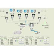Автоматические дозировочно-смесительные узлы, автоматизация дозировочно-смесительных узлов фото