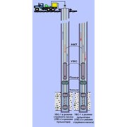 Устройство виброструйное УВС-1 фото