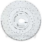 Диаграмные диски тахографа 125 км/ч фото