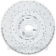 Диаграмные диски тахографа 140 км/ч фото