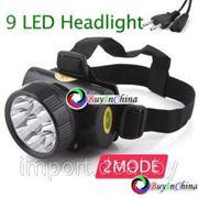 Светодиодный налобный фонарь с зарядкой от сети фото