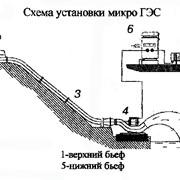 Проектирование микро-ГЭС фото