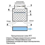 Малогабаритные вентиляторные градирни серии МГТ фото