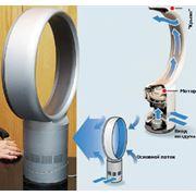 Воздушный мультиплинер iFan Энергосберегающий вентилятор iFan без лопастей фото