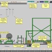 Линолеум, модернизация линии по производству линолеума ЛПЛ-2000Б фото