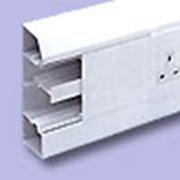 Короба кабельные серии STERLING MONO PLUS фото