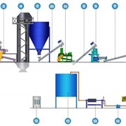 Линия производства пищевого масла из семян сои методом горячего однократного прессования 1000 кг/ч фото