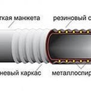 Рукав O 160 мм напорно-всасывающий (МБС) 10 атм Б-2-160-10 ГОСТ 5398-76 фото