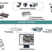 Проектирование систем видеонаблюдения в Минске и других городах РБ фото