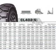 Шины на автокары WESTLAKE 5.00-8 CL402 фото