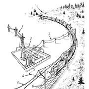 """Монтаж систем энергоснабжения и энерговыработки на объекте заказчика """"под ключ"""". фото"""