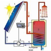 Установка гелиосистем и солнечных коллекторов фото