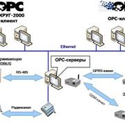 Разработка ОРС-серверов фото