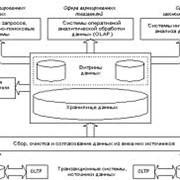 Построение информационно-аналитических систем фото