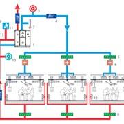 Турбулентно - вентилируемые операционные, Система вентиляции в операционных фото