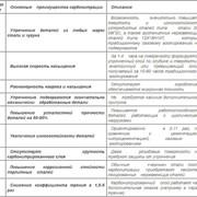 Термообработка деталей для повышения износостойкости и усталостной прочности стальных и чугунных изделий, в Украине фото
