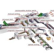 Мусоросортировочные заводы. Сортировка мусора с извлечением вторичного сырья. фото