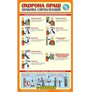 Знаки и таблички безопасности Знаковая сигнализация фото