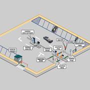 Автоматические парковочные системы фото