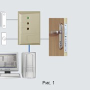 Система контроля доступа на одну дверь фото