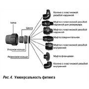 Гидроинструменты: фитинги и рукава фото