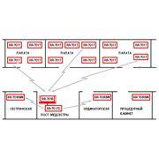 Системы вызова медперсонала (Палатная Сигнализация) фото