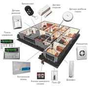 Монтаж и пусконаладка систем охранно-пожарной сигнализации фото
