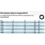 Гайки шестигранные M3 M4 M5 M6 M8 M10 M12 в Украине Купить Цена Фото фото