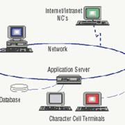 ZORIS. АСКУЭР. Система для мониторинга и анализа потоков энергоресурсов фото