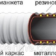 Рукав O 40 мм напорно-всасывающий ПИЩЕВОЙ П-2-40-10 ГОСТ 5398-76 фото