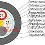 Кабель ВО SM 12 самонес 6кН d11,4мм стеклонити облегчен ОККМС-0,22-12 6кН фото