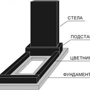 Формы для фундамента под памятник фото