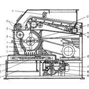 Машина проборазделочная МПЛ-150М1 фото