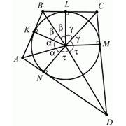 Геометрия. Планиметрия. Подбор личностных форм развития фото