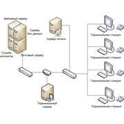 Организация информационной системы фото