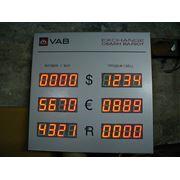 Табло обмена валют электронные фото