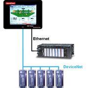 Комплексные решения по созданию автоматизированных систем управления на базе программно-технических средств GE Fanuc ИндаСофт PI System фото