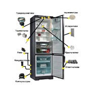 Ремонт холодильника бытового, торгового, промышленного фото