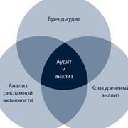 Аудит и анализ фото
