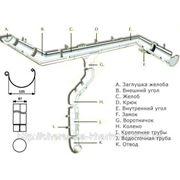 Водосточная система RUUKKI фото