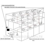 УМНЫЙ ДОМ от DANTEX (Control for, LON Work, Bac net, диспетчеризация) фото