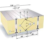Сендвич-панель Ruukki SPE PU (Isotherm CH) 200 мм, (для стен холодильных помещений), пенополиуретан фото