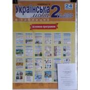 Укр. мова в таблицях 2 кл. фото