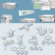 Технология SkyWAN фото