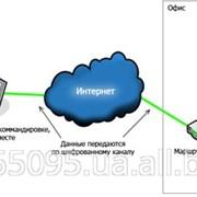 Сервер удаленного доступа фото