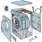 Ремонт прачечного оборудования фото
