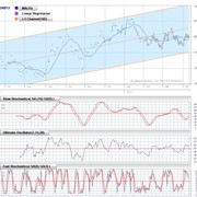 Анализ и прогноз цен на мировых рынках фото