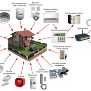 Монтаж систем охранной сигнализации фото
