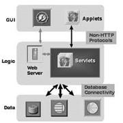 Разработка и внедрение программного обеспечения транзакционного обмена фото